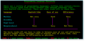 Programming 005 Language Hierarchy